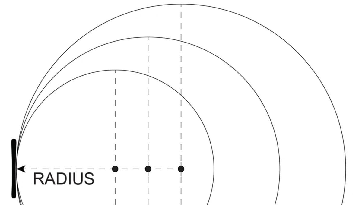 jak-vybrat-lyze-radius