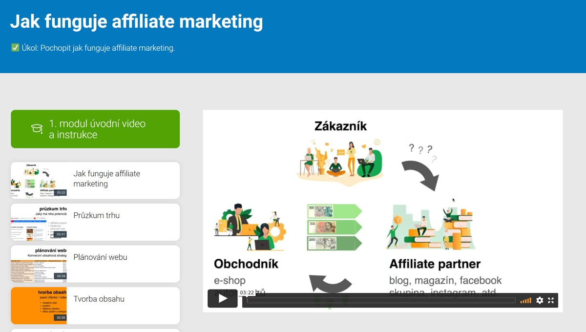 co-to-je-affiliate-marketing